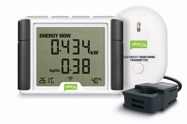 Energy Monitors